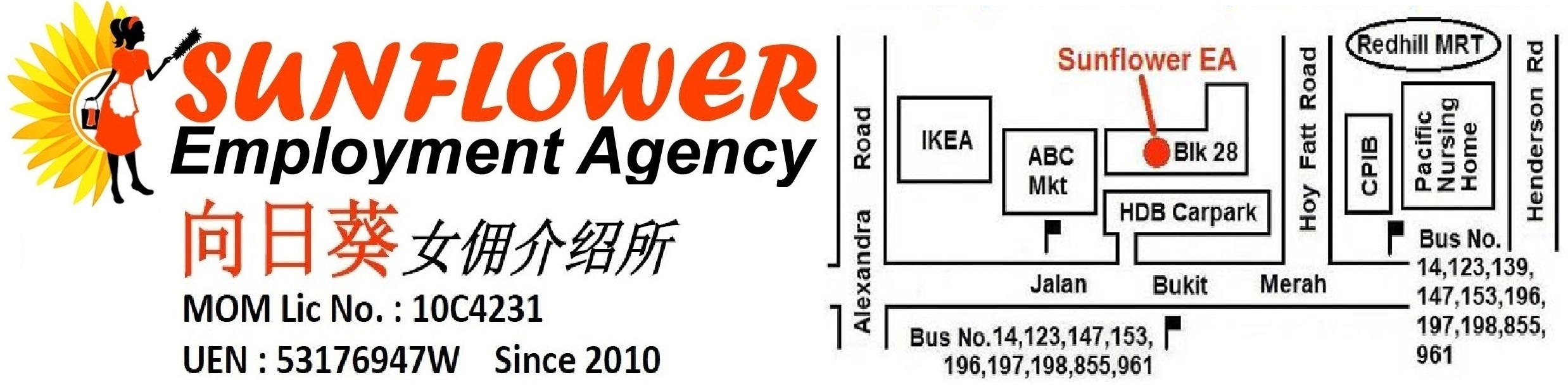 SUNFLOWER EMPLOYMENT AGENCY